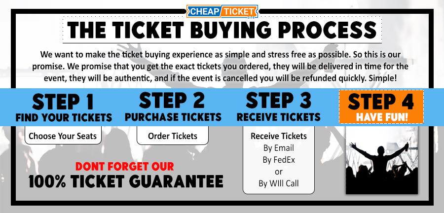CheapTicketSite.com  Ticket Buying Process.